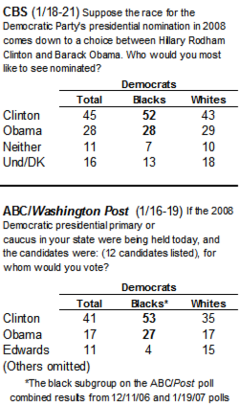 Clinton_obama_black